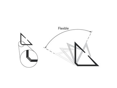 diagram detailing flexibility