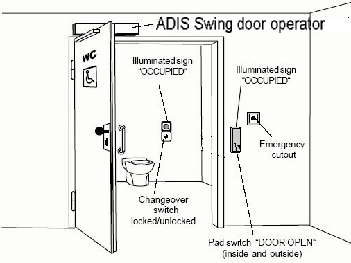 Disabled Toilet Doors From Adis Automatic Doors