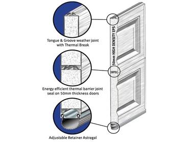 Contact Taurean Door Systems  sc 1 st  Architecture And Design & Taurean ThermaTaur® Door Systems Insulated Door Panel Collection ...