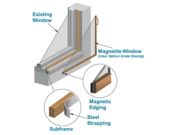 Magnetite Retrofit Double Glazing from Magnetite