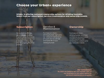 Choose Your Urban Experience