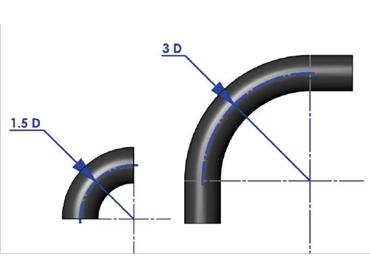 Durabend Pipe Bends by Bendpro