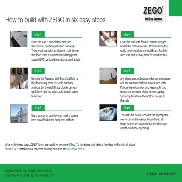How to build with ZEGO in six easy steps