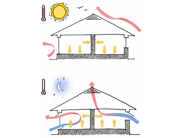 natural ventilation in architecture pdf