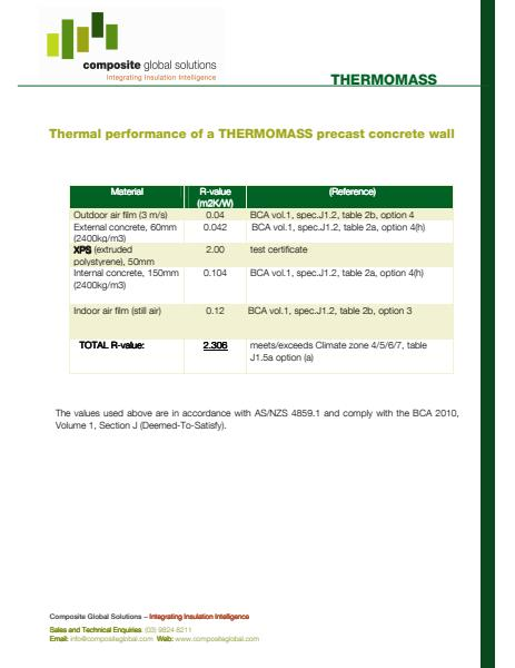 THERMOMASS Specifications