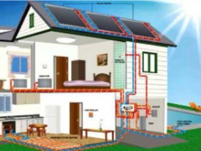 Solamander Hydronic Energy Hub allows home owners to use multiple energy sources for a variety of applications