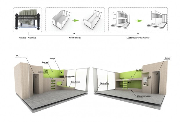 Industrial kitchen design layout - Lava S Winning Y Shape Youth Hostel Design Architecture And Design
