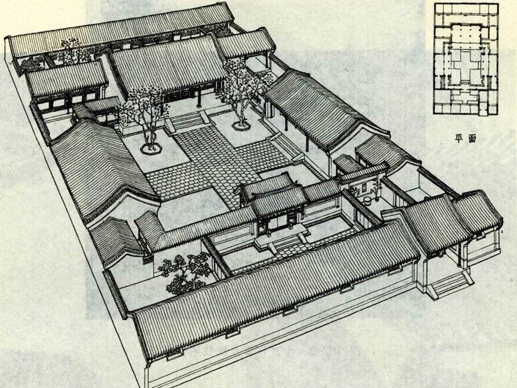 A Qing dynasty Beijing courtyard house. Author provided