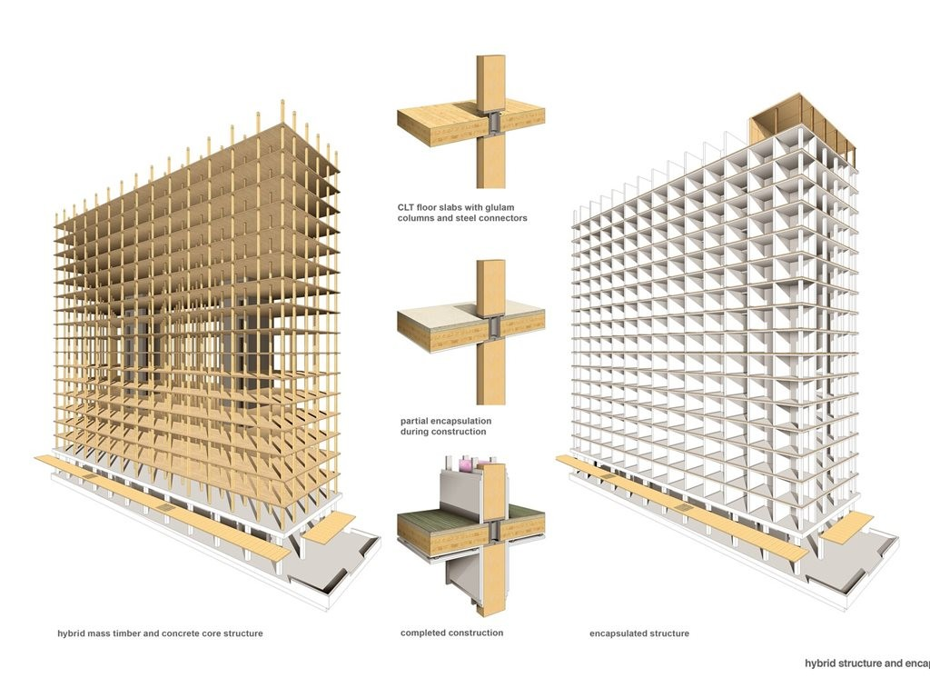 Concrete cores are surrounded by mass timber structure and then encapsulated finishing materials. Image: Courtesy of Acton Ostry Architects Inc. & University of British Columbia. Via Arch Daily