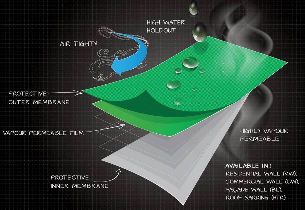 Vapour Permeable Membranes Architecture Amp Design