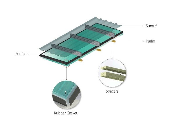 Palram's insulated roof lights concept