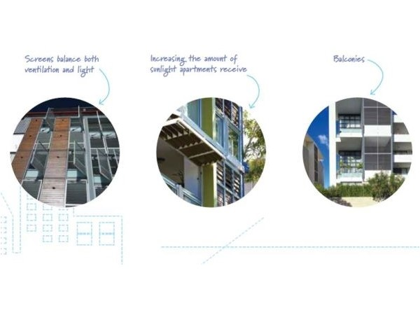 Apartment Design Images new apartment design guidelines nsw: balconies mandatory, car